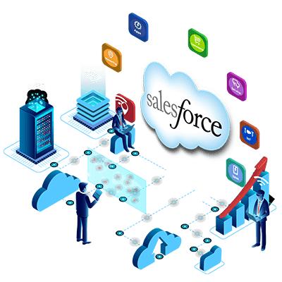 salesforce-platform